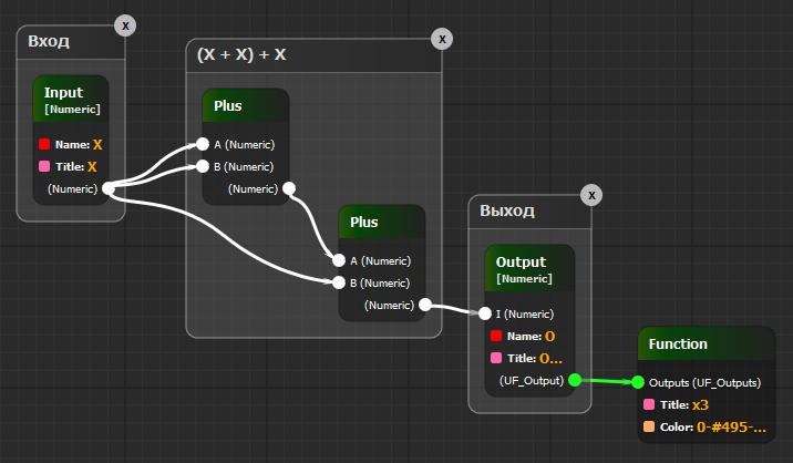 VAX — инструмент для визуального программирования, или как написать SQL мышкой - 6