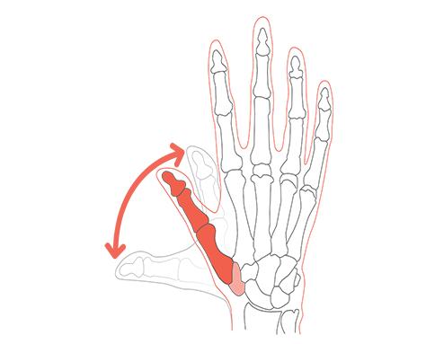Дизайн для пальцев, касаний и людей - 7