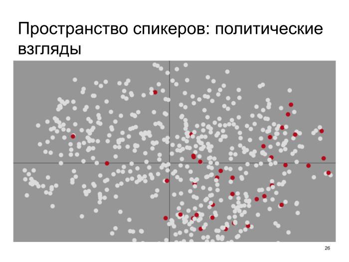 Neural conversational models: как научить нейронную сеть светской беседе. Лекция в Яндексе - 17