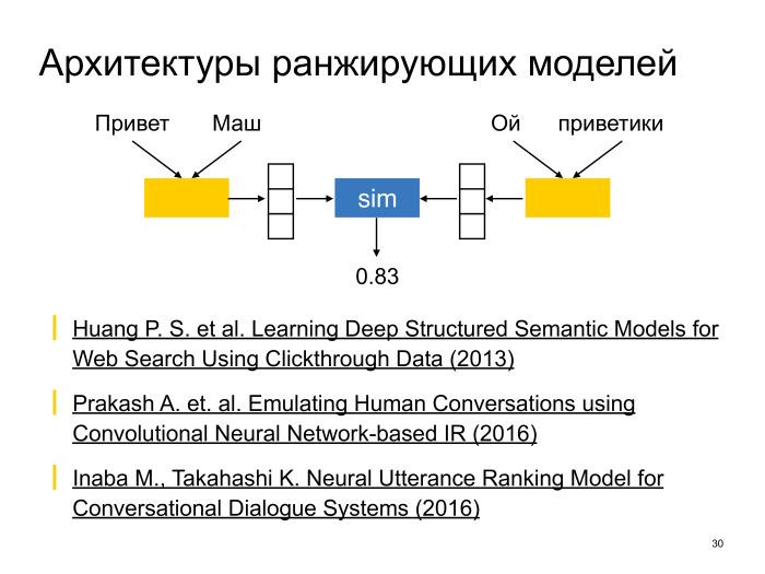 Neural conversational models: как научить нейронную сеть светской беседе. Лекция в Яндексе - 19