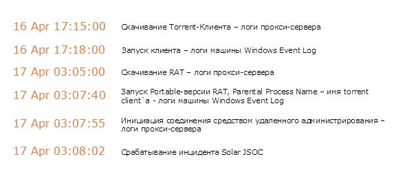 Кейсы JSOC - 3