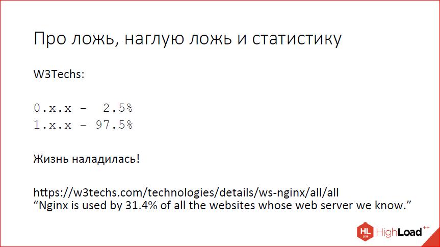 Что нового в nginx? - 2
