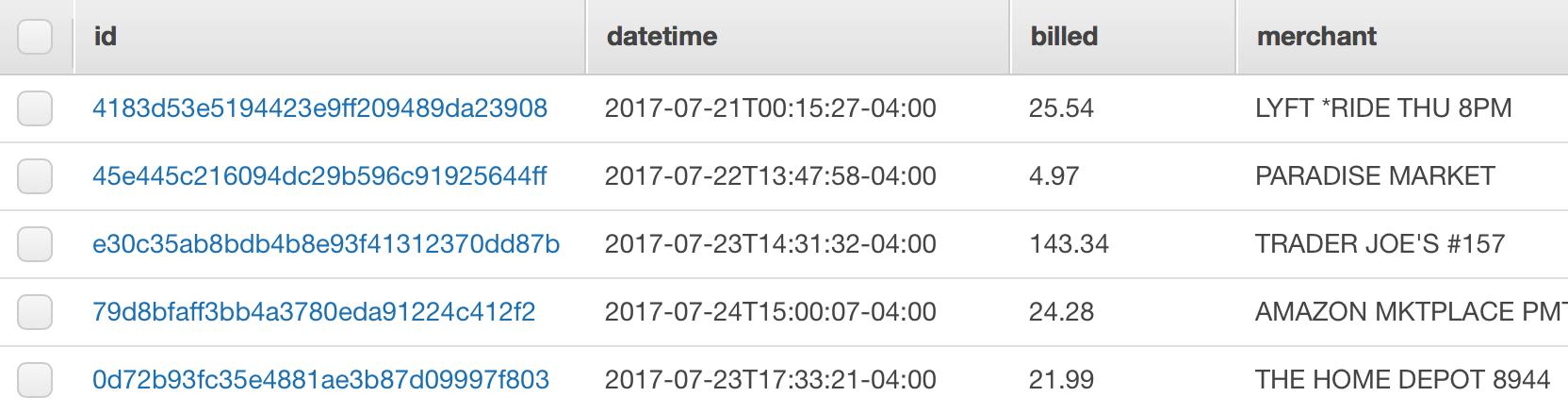 Простой трекер семейного бюджета с помощью AWS SES, Lambda и DynamoDB (и Route53) - 3