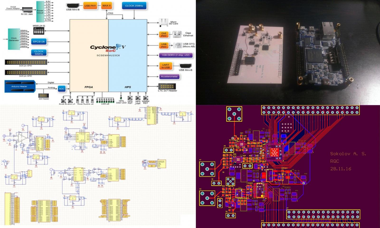Секвенирование ДНК в домашних условиях: Как на коленке собрать прибор за 10 миллионов - 15