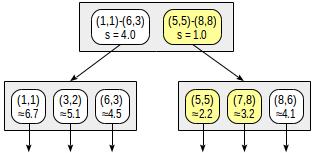 Индексы в PostgreSQL — 5 - 10