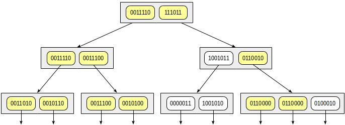 Индексы в PostgreSQL — 5 - 14