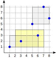 Индексы в PostgreSQL — 5 - 6