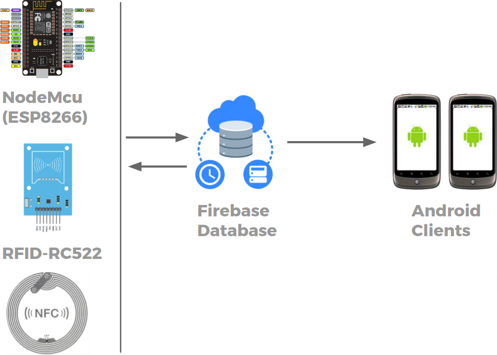 Поиграем в Firebase - 2