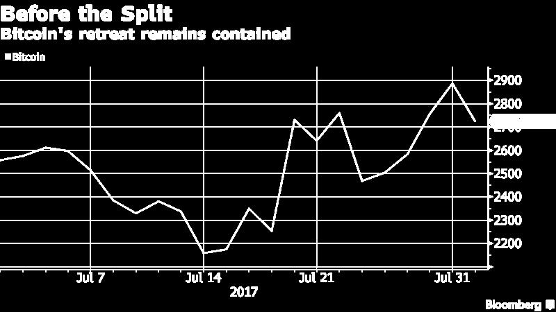 Bitcoin Cash: джинн выпущен из бутылки - 2