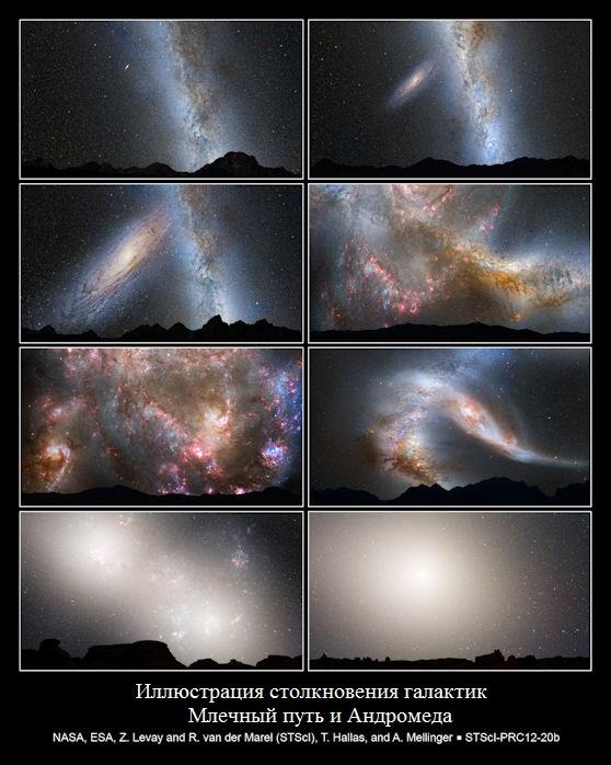 Как выглядело небо в прошлом и будущем - 2