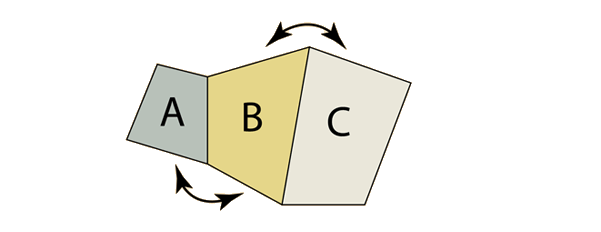 Три закона конфигодинамики - 6