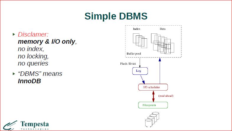 Linux Kernel Extension for Databases - 2