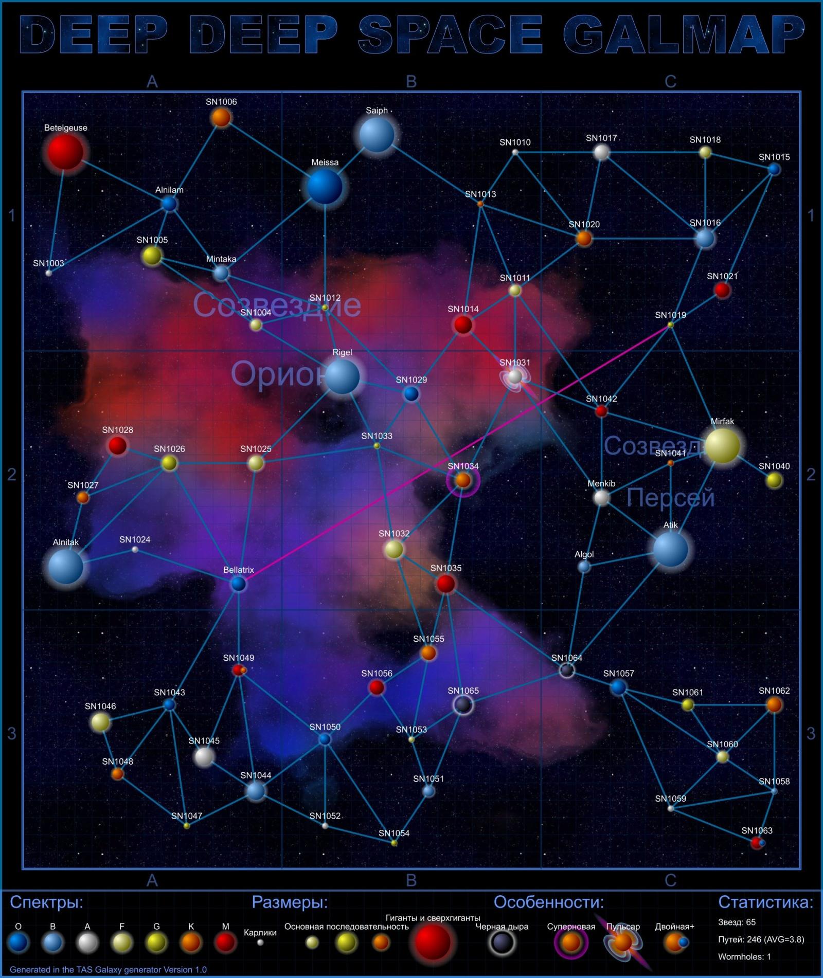 Генерация Галактики и обучение начальным знаниям астрономии - 3
