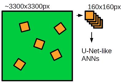Как программно разметить спутниковую фотографию? Решение задачи Dstl Satellite Imagery Feature Detection - 9