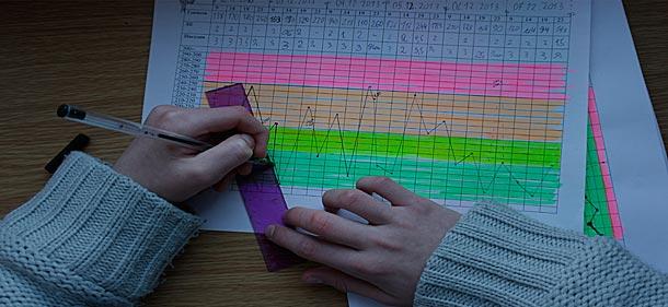 Разработка интерфейса приложения для пожизненного использования на примере мобильного дневника диабета - 4