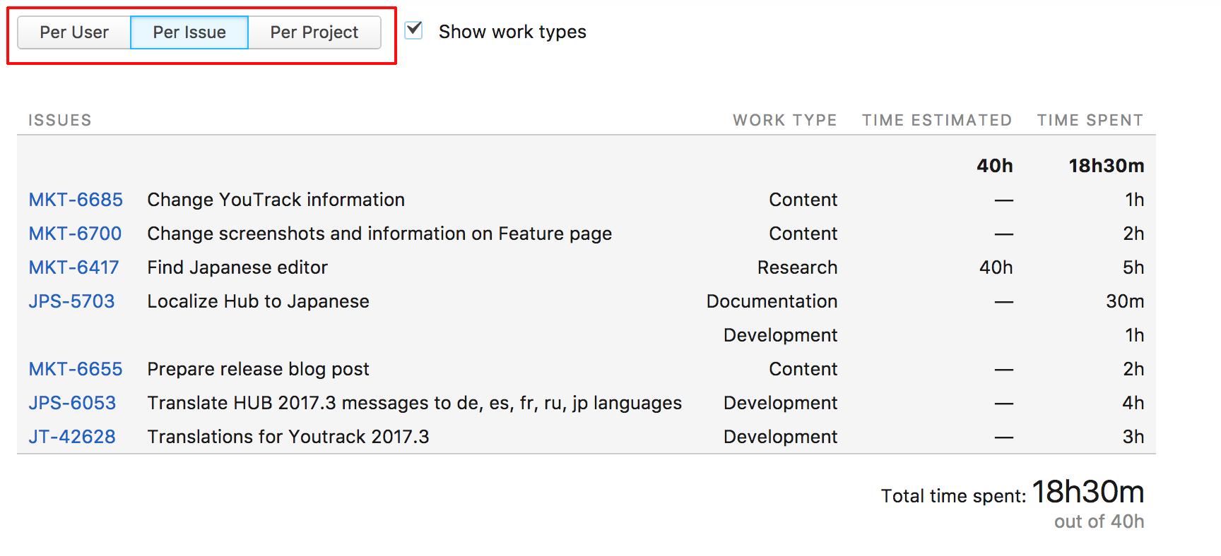 Релиз YouTrack 2017.3: автоматизация рабочих процессов на JavaScript, улучшенная поддержка Kanban и многое другое - 8