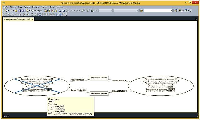 Система мониторинга PERFEXPERT — решение проблем производительности СУБД - 18