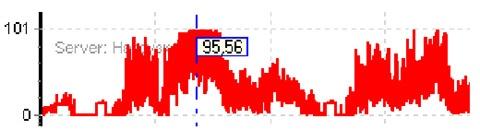 Система мониторинга PERFEXPERT — решение проблем производительности СУБД - 28