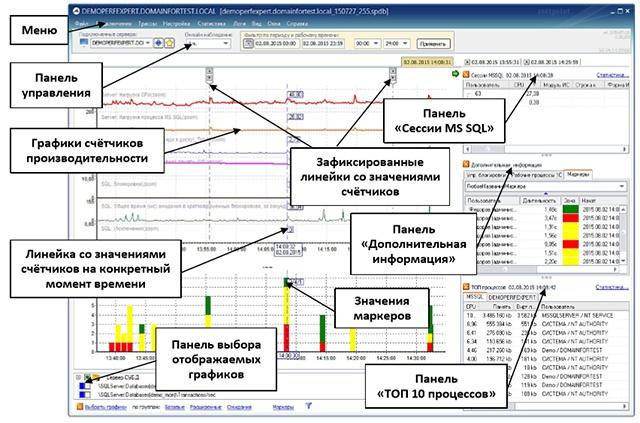 Система мониторинга PERFEXPERT — решение проблем производительности СУБД - 3