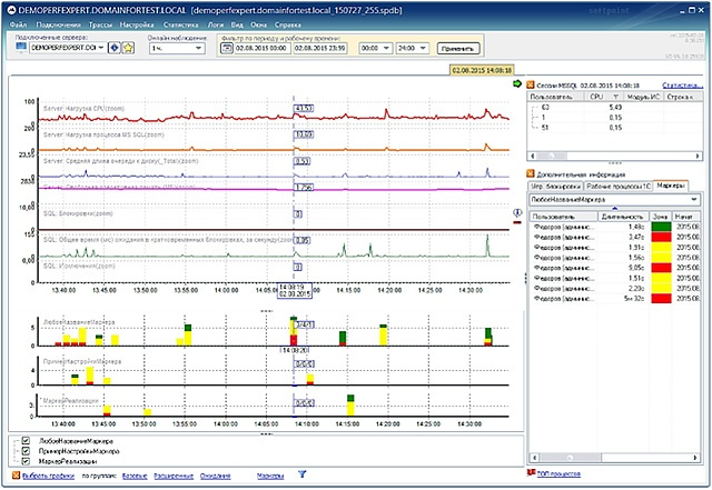 Система мониторинга PERFEXPERT — решение проблем производительности СУБД - 54