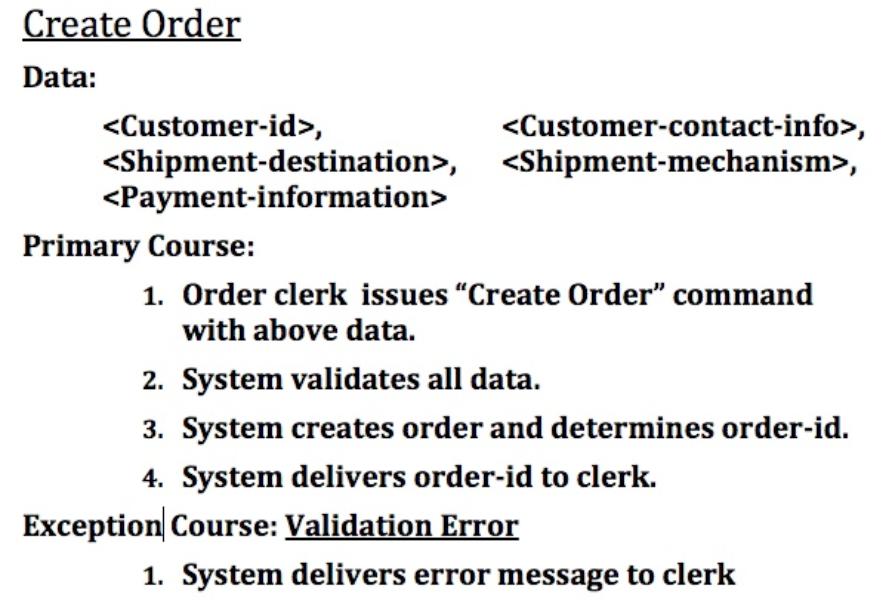Пример Use Case для создания заказа