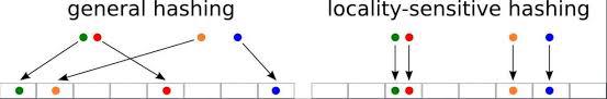 История развития машинного обучения в ЛК - 7