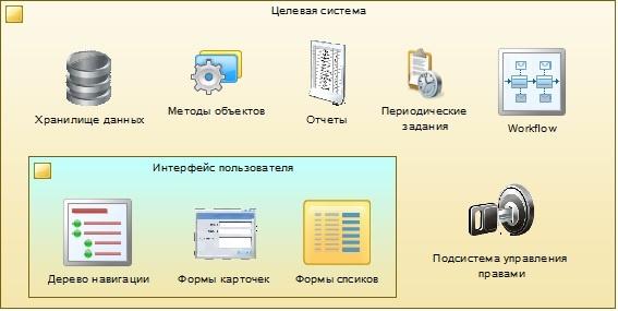 О качестве требований в ИТ проектах, на чистоту (с позиции команды разработки). Часть 1 - 2