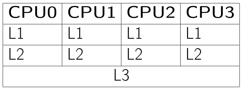 Разбираемся с памятью: тесты и оптимизация - 11
