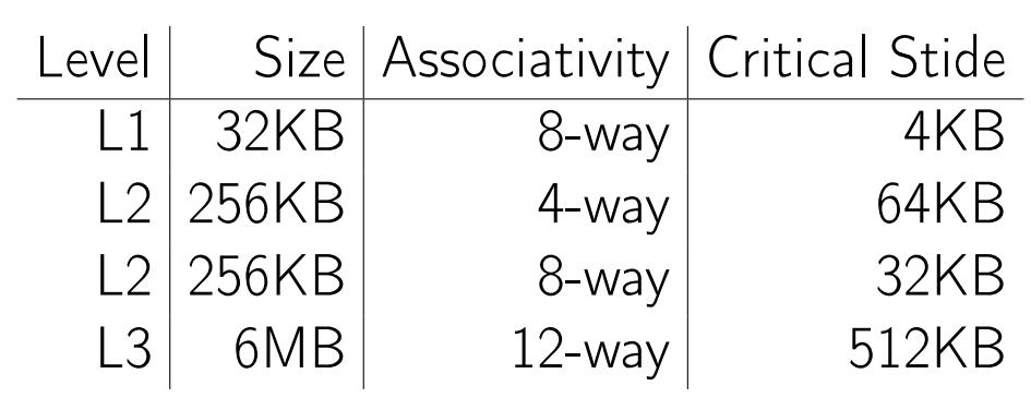 Разбираемся с памятью: тесты и оптимизация - 17