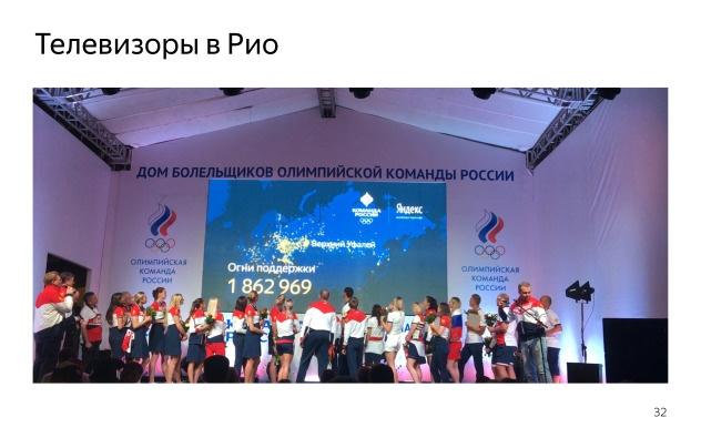 Как создавалась карта с голосами болельщиков для Олимпиады. Лекция в Яндексе - 16