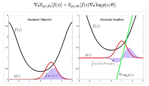 Логарифмируй это: метод логарифмической производной в машинном обучении - 6
