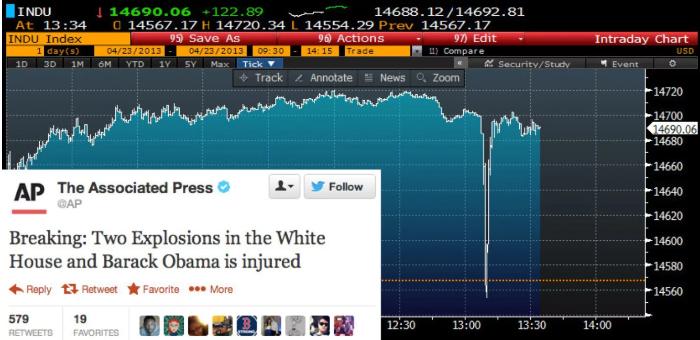 Разбор: могут ли хакеры на самом деле взломать биржу - 2