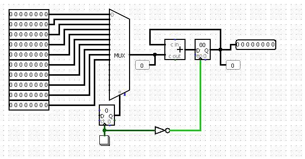 Проектирование процессора (CPU Design) Logisim - 1