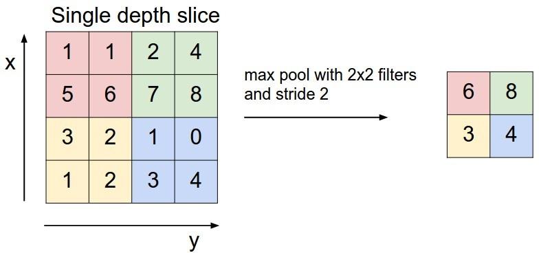 Как сделать проект по распознаванию рукописных цифр с дообучением онлайн. Гайд для не совсем начинающих - 28