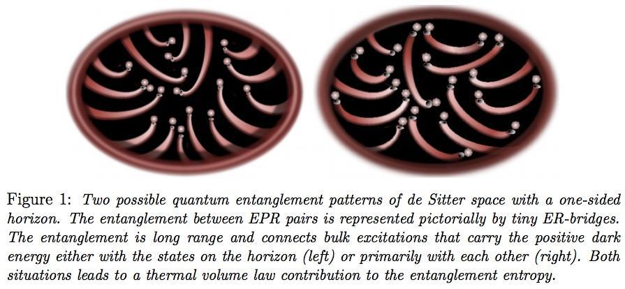 Спросите Итана: что, если гравитация не является фундаментальным взаимодействием? - 4