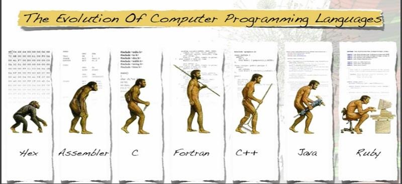 Kickico — революция в краудфандинге, или ICO для ICO (сравнение с другими платформами) - 2
