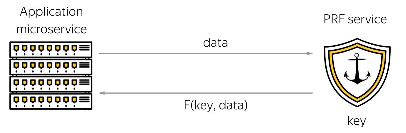 Как правильно хешировать пароли в высоконагруженных сервисах. Опыт Яндекса - 2