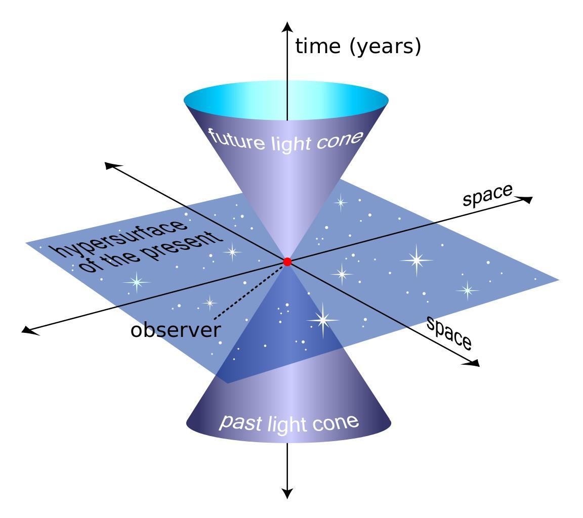 Спросите Итана: почему время должно быть измерением? - 6