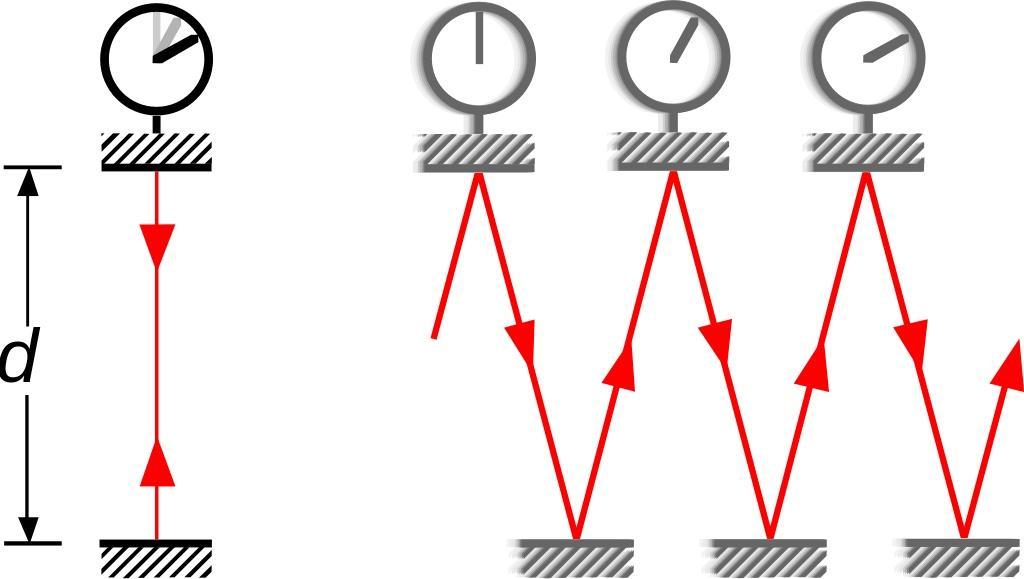 Спросите Итана: почему время должно быть измерением? - 7