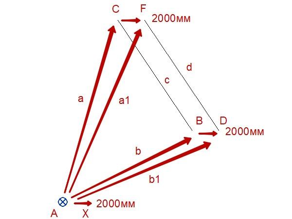Векторная геометрия для разработчиков Revit AP - 1