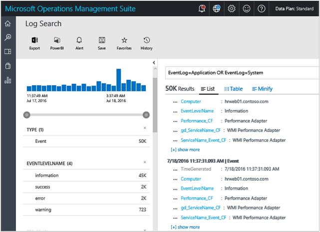 Azure Monitor: возможности и ограничения - 5