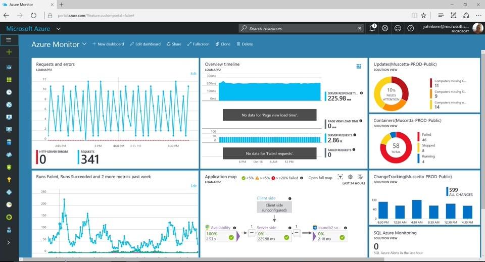 Azure Monitor: возможности и ограничения - 1