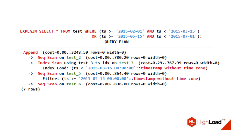 Секционирование PostgreSQL с помощью pg_pathman - 18