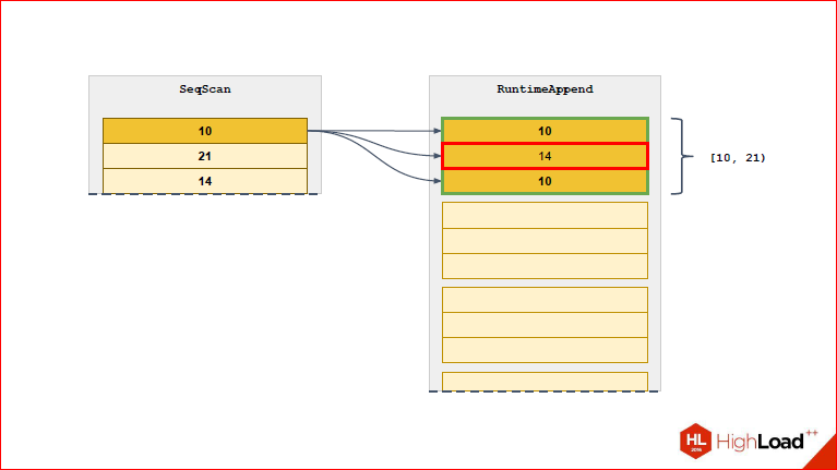 Секционирование PostgreSQL с помощью pg_pathman - 25