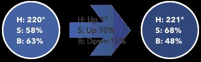 Цвет в дизайне интерфейсов: инструкция по применению - 9