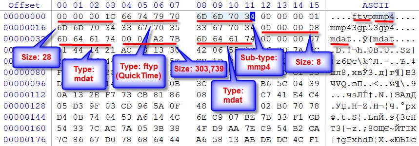 Методы обнаружения «склеенных» файлов - 3