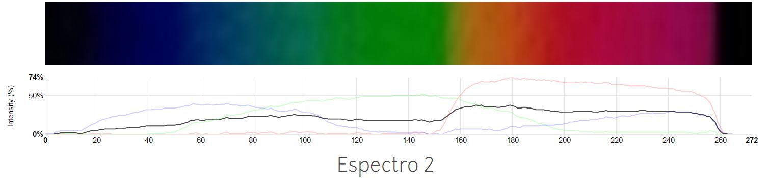 """Восстание МашинLearning"" или совмещаем хобби по Data Science и анализу спектров лампочек - 3"