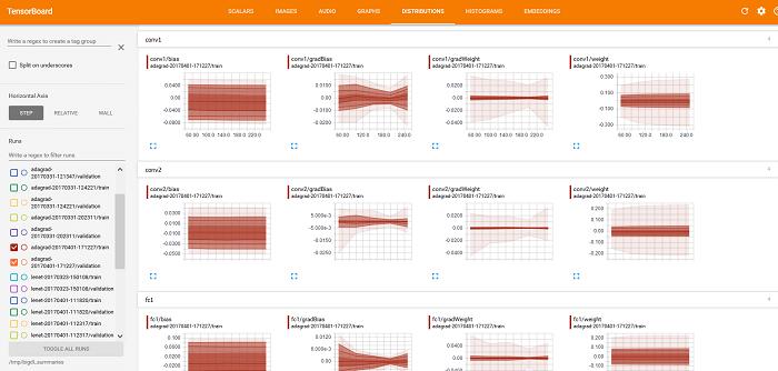 BigDL: глубинное обучение — к услугам пользователей больших данных и исследователей данных - 4