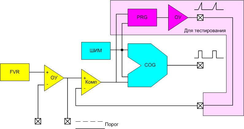 50 оттенков ПНЯ*. Микроконтроллеры в импульсных источниках питания. Часть 3 - 10
