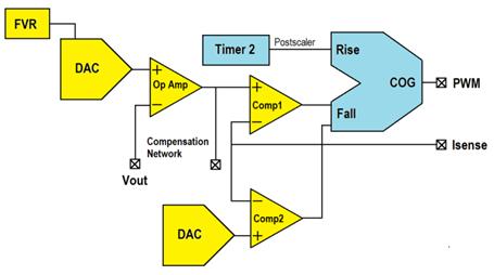 50 оттенков ПНЯ*. Микроконтроллеры в импульсных источниках питания. Часть 3 - 4